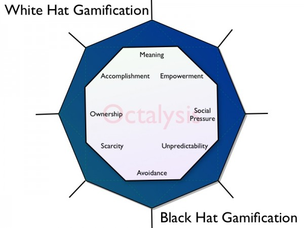 Gamification Octalysis.004
